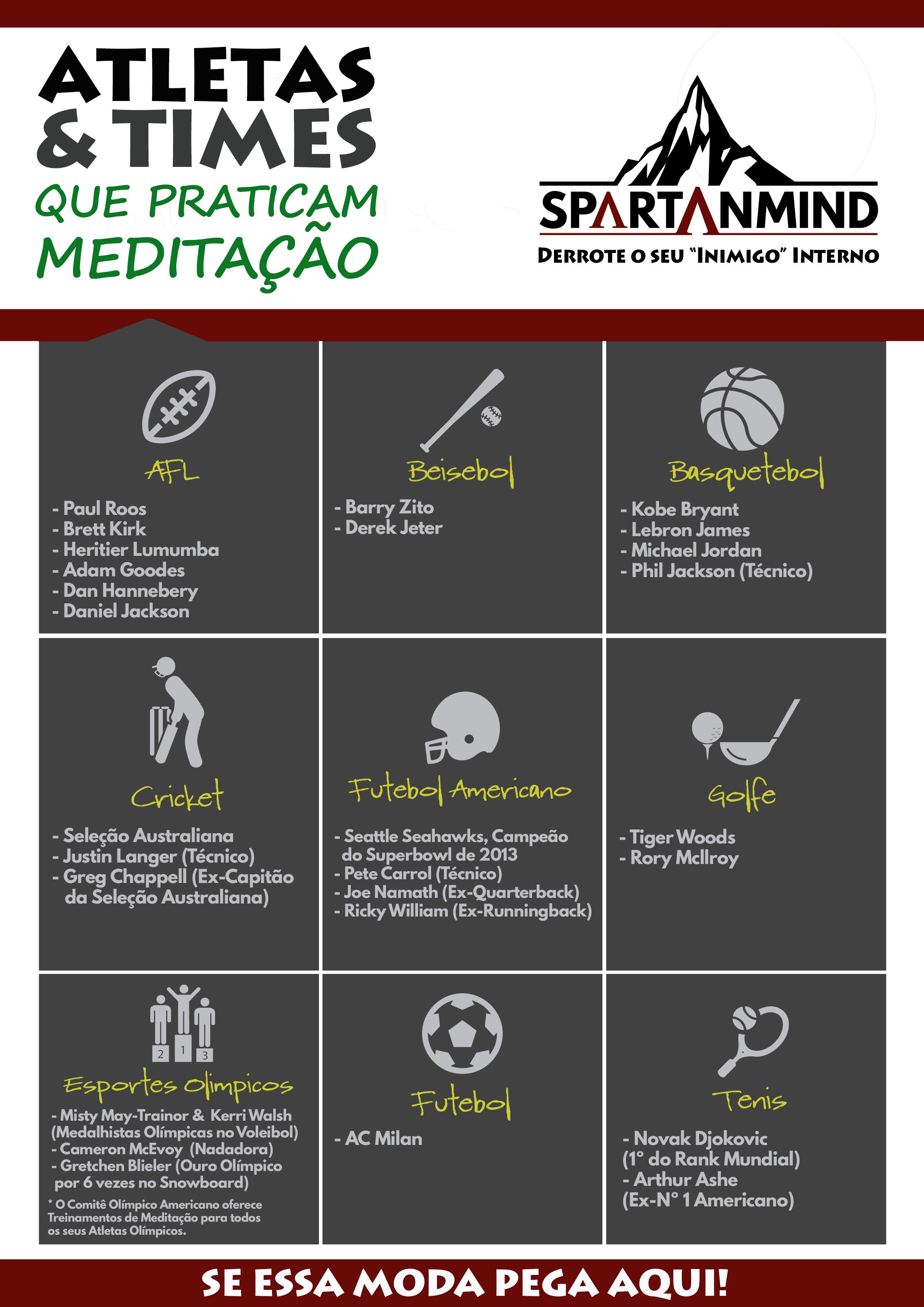 INFOGRÁFICO: Atletas e Times que Meditam