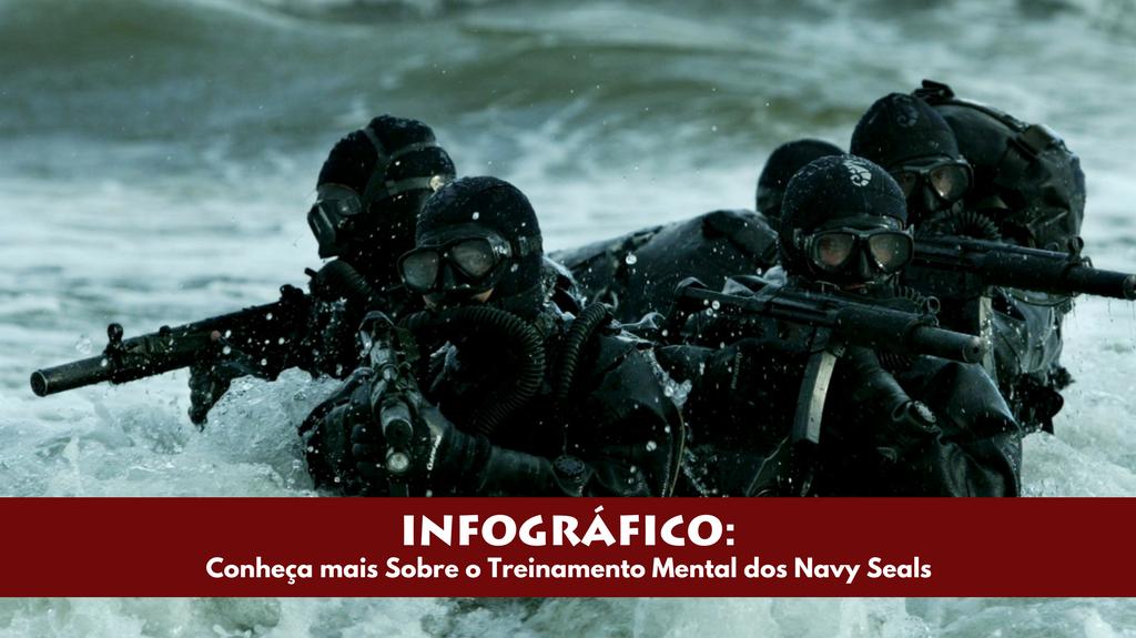 Treinamento Mental Navy Seal